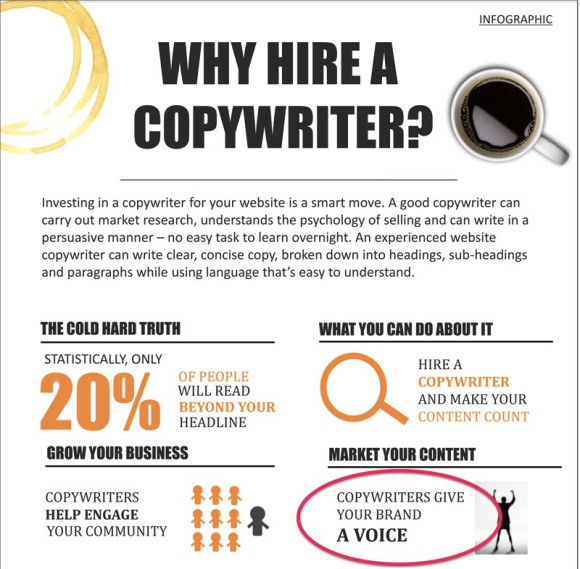 Why hire a Copywriter? Part 1